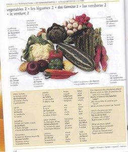 Les légumes 3
